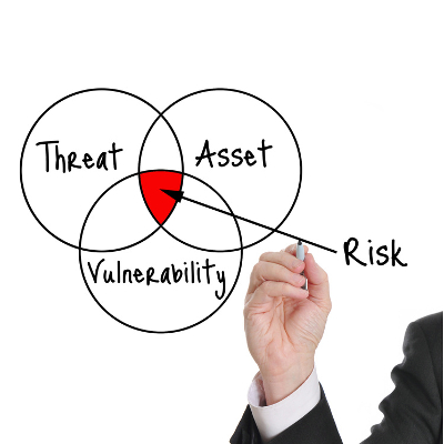 manage_your_risk_400